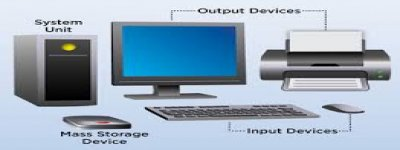 What is Computer | Classification of computer